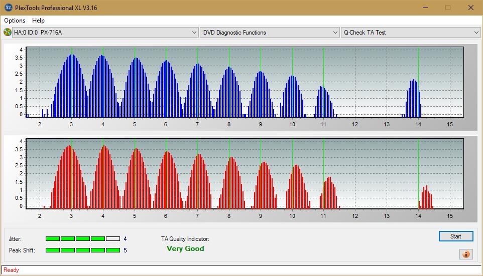 Nazwa:  TA Test (Outer Zone Layer 0)_4x_PX-716A.png, obejrzany:  3 razy, rozmiar:  49.5 KB.