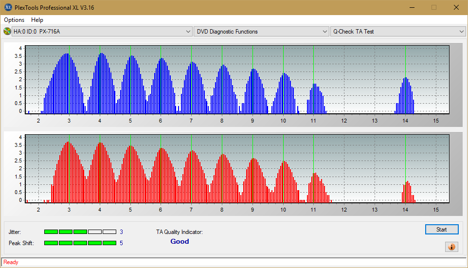 Nazwa:  TA Test (Outer Zone Layer 1)_4x_PX-716A.png, obejrzany:  3 razy, rozmiar:  49.0 KB.