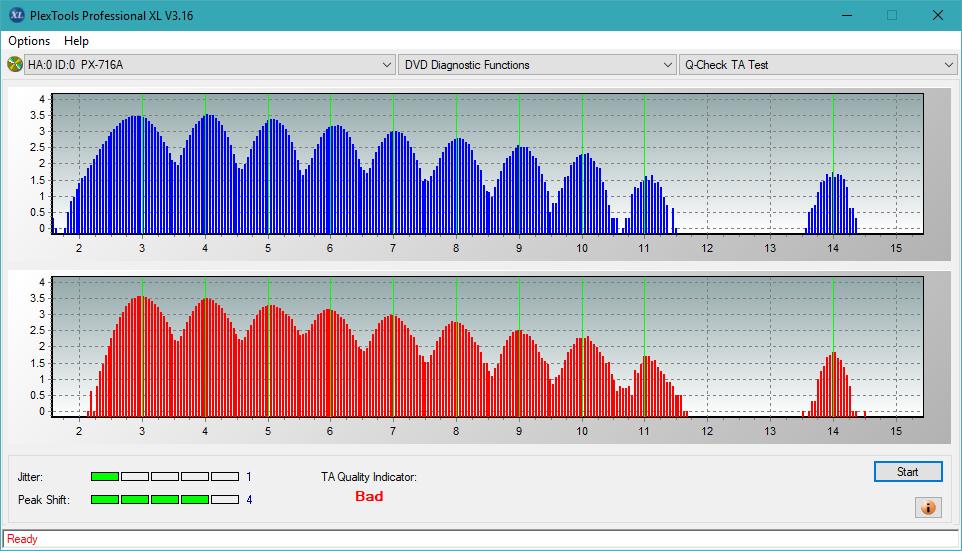 Nazwa:  TA Test (Inner Zone Layer 0)_2.4x_PX-716A.png,  obejrzany:  30 razy,  rozmiar:  46.9 KB.