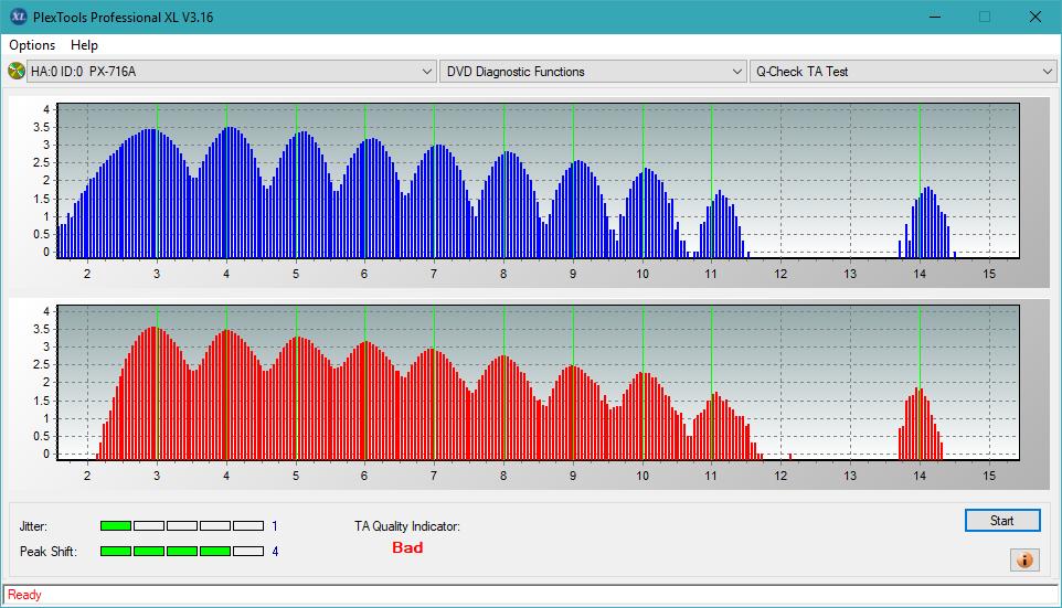 Nazwa:  TA Test (Middle Zone Layer 0)_2.4x_PX-716A.png,  obejrzany:  30 razy,  rozmiar:  46.6 KB.