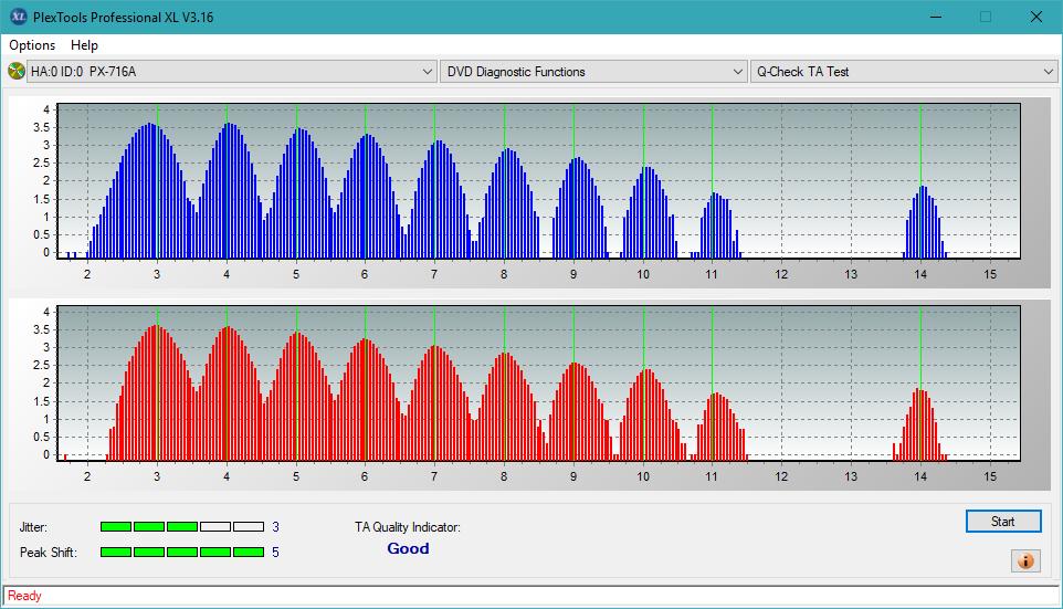 Nazwa:  TA Test (Outer Zone Layer 1)_2.4x_PX-716A.png,  obejrzany:  29 razy,  rozmiar:  48.5 KB.