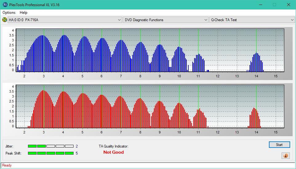 Nazwa:  TA Test (Inner Zone Layer 0)_4x_PX-716A.png,  obejrzany:  29 razy,  rozmiar:  47.5 KB.