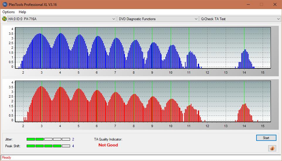 Nazwa:  TA Test (Inner Zone Layer 1)_6x_PX-716A.png,  obejrzany:  31 razy,  rozmiar:  47.6 KB.