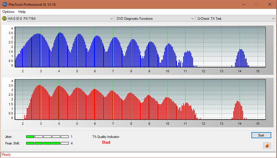 Nazwa:  TA Test (Middle Zone Layer 0)_6x_PX-716A.png,  obejrzany:  31 razy,  rozmiar:  48.7 KB.