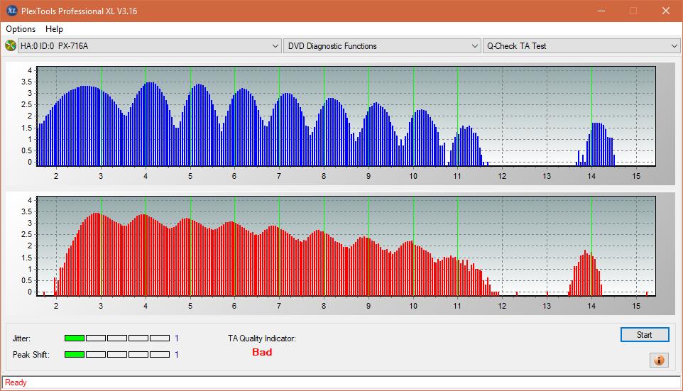 Nazwa:  TA Test (Middle Zone Layer 1)_8x_PX-716A.png,  obejrzany:  30 razy,  rozmiar:  45.7 KB.