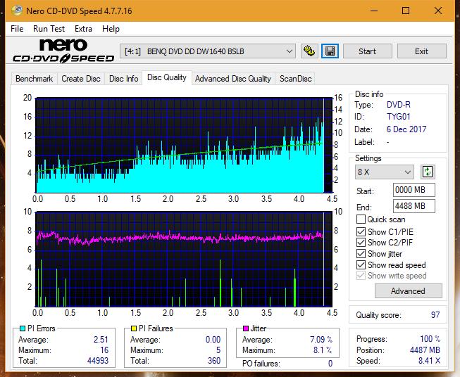 Nazwa:  DQ_2x_DW1640.png,  obejrzany:  24 razy,  rozmiar:  69.4 KB.