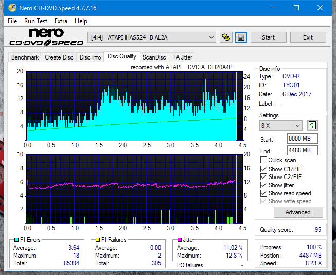 Nazwa:  DQ_2x_iHAS524-B.png,  obejrzany:  24 razy,  rozmiar:  68.0 KB.