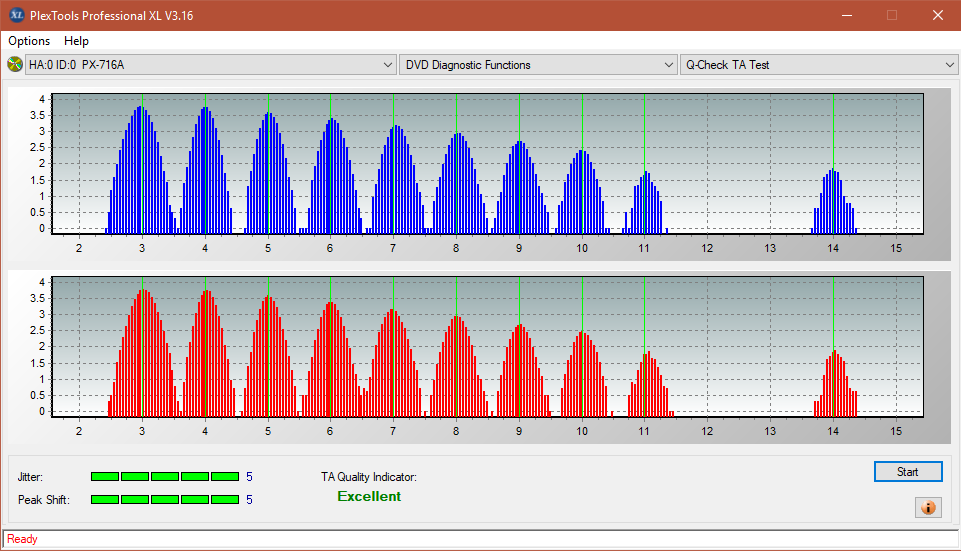 Nazwa:  TA Test (Outer Zone Layer 0)_2x_PX-716A.png,  obejrzany:  23 razy,  rozmiar:  48.7 KB.