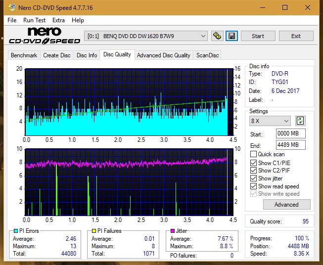 Nazwa:  DQ_4x_DW1620.png,  obejrzany:  22 razy,  rozmiar:  61.3 KB.
