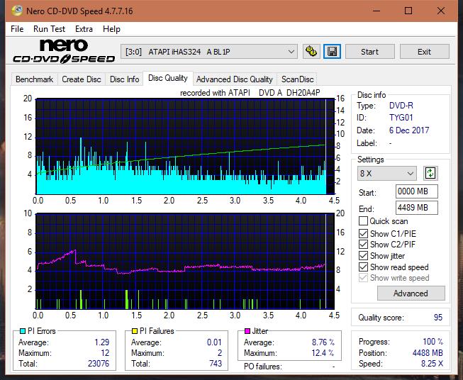 Nazwa:  DQ_4x_iHAS324-A.png,  obejrzany:  22 razy,  rozmiar:  62.6 KB.