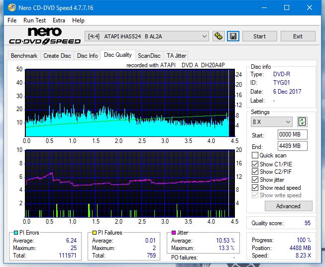 Nazwa:  DQ_4x_iHAS524-B.png,  obejrzany:  22 razy,  rozmiar:  64.8 KB.