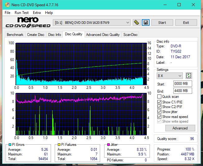 Nazwa:  DQ_6x_DW1620.png, obejrzany:  5 razy, rozmiar:  69.5 KB.
