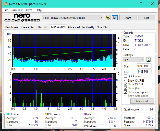 Nazwa:  DQ_6x_DW1640.png, obejrzany:  5 razy, rozmiar:  72.1 KB.