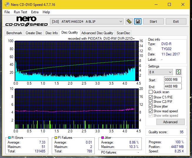 Nazwa:  DQ_6x_iHAS324-A.png, obejrzany:  5 razy, rozmiar:  68.2 KB.