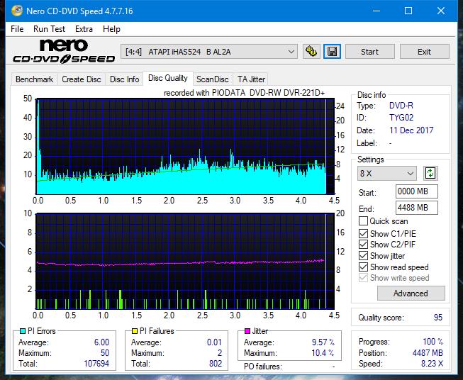 Nazwa:  DQ_6x_iHAS524-B.png, obejrzany:  5 razy, rozmiar:  72.1 KB.
