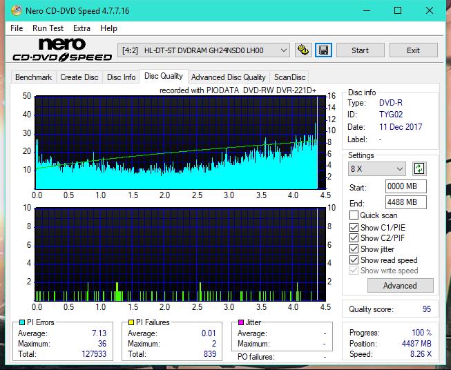 Nazwa:  DQ_6x_GH24NSD0.png, obejrzany:  5 razy, rozmiar:  69.6 KB.
