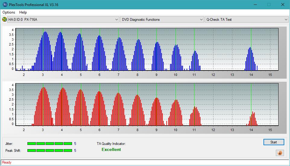 Nazwa:  TA Test (Inner Zone Layer 0)_6x_PX-716A.png, obejrzany:  5 razy, rozmiar:  49.5 KB.