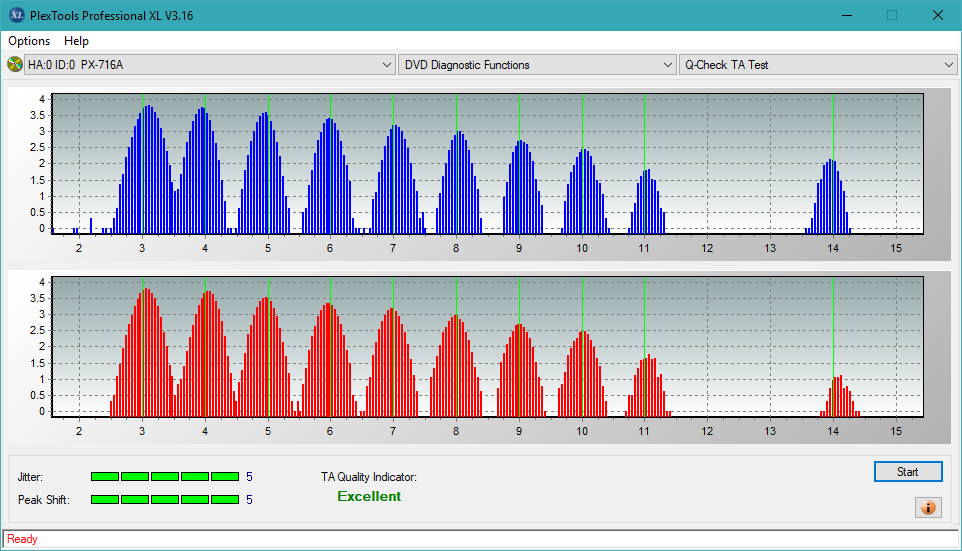 Nazwa:  TA Test (Middle Zone Layer 0)_6x_PX-716A.png, obejrzany:  5 razy, rozmiar:  49.1 KB.