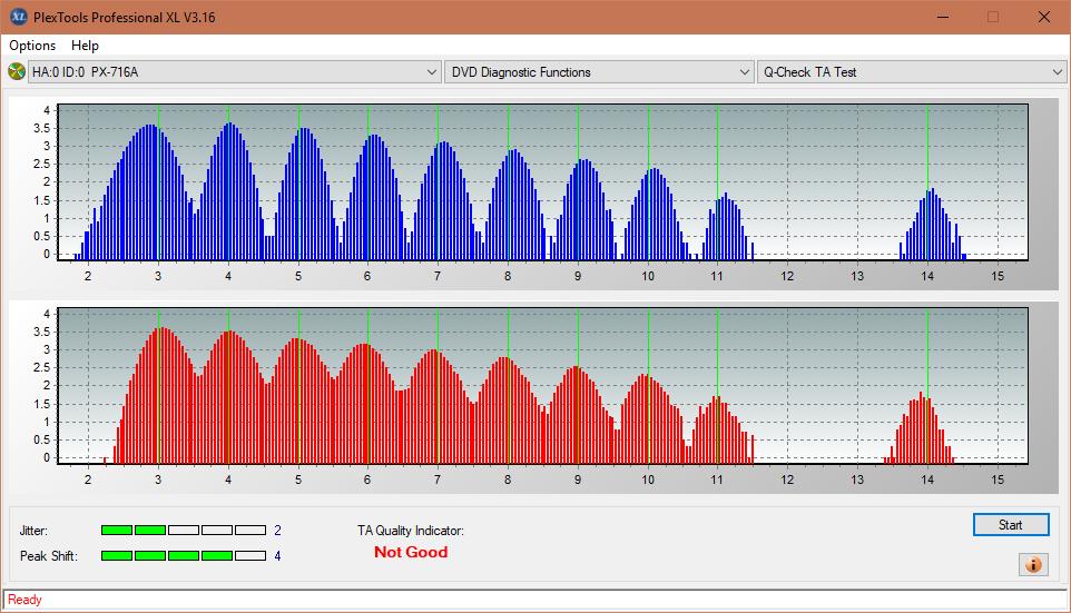 Nazwa:  TA Test (Inner Zone Layer 0)_2x_PX-716A.png,  obejrzany:  15 razy,  rozmiar:  47.9 KB.