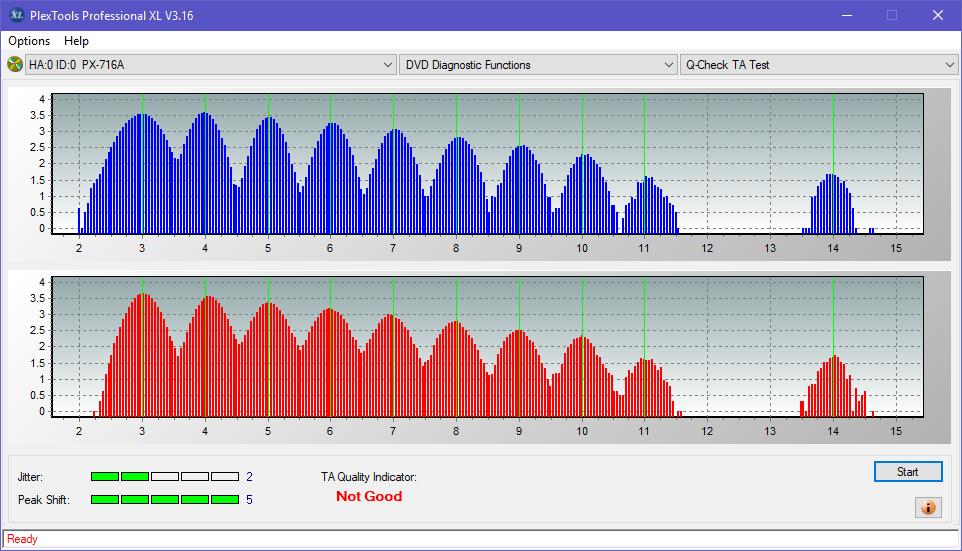 Nazwa:  TA Test (Middle Zone Layer 0)_2x_PX-716A.png,  obejrzany:  15 razy,  rozmiar:  47.5 KB.