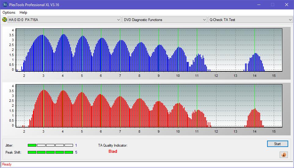 Nazwa:  TA Test (Outer Zone Layer 0)_2x_PX-716A.png,  obejrzany:  15 razy,  rozmiar:  46.9 KB.