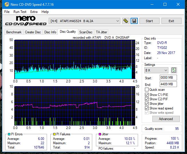 Nazwa:  DQ_4x_iHAS524-B.png,  obejrzany:  16 razy,  rozmiar:  71.9 KB.