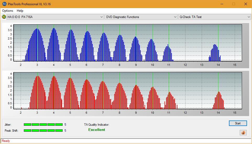 Nazwa:  TA Test (Middle Zone Layer 0)_4x_PX-716A.png,  obejrzany:  14 razy,  rozmiar:  49.1 KB.