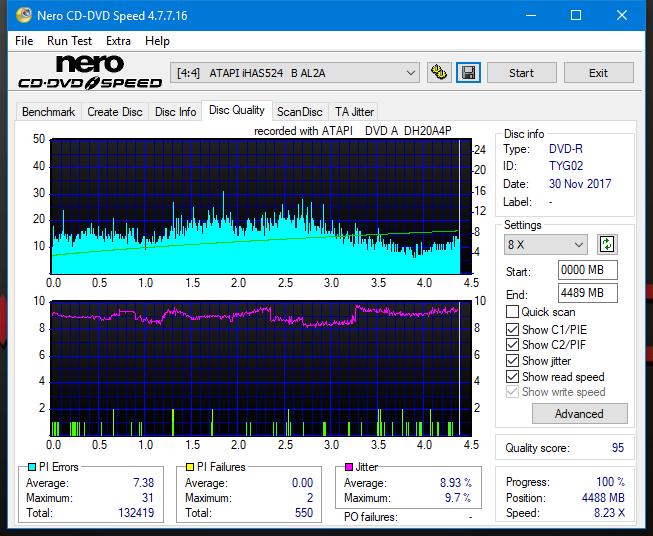Nazwa:  DQ_8x_iHAS524-B.png,  obejrzany:  15 razy,  rozmiar:  44.8 KB.