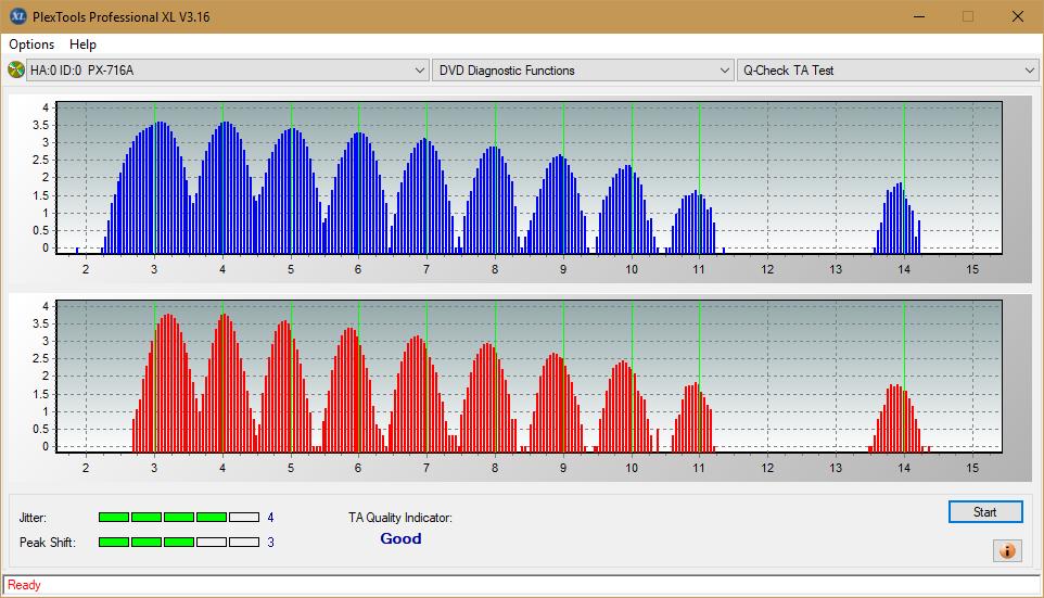 Nazwa:  TA Test (Middle Zone Layer 0)_8x_PX-716A.png,  obejrzany:  14 razy,  rozmiar:  48.6 KB.
