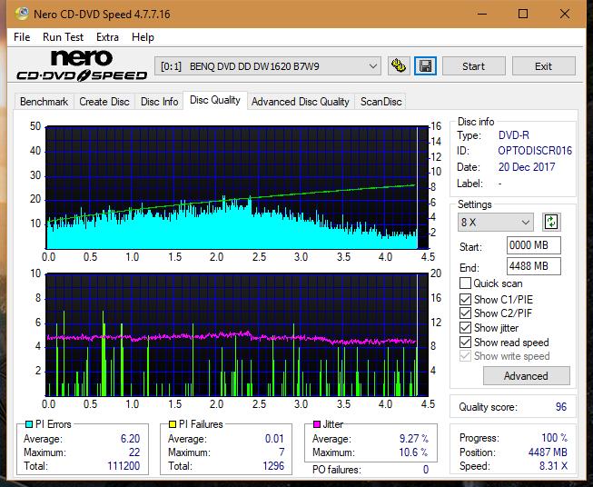 Nazwa:  DQ_2x_DW1620.png,  obejrzany:  8 razy,  rozmiar:  72.0 KB.