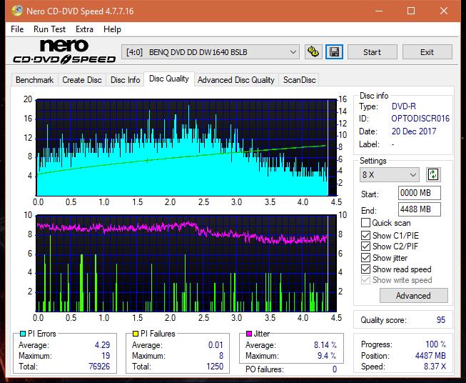 Nazwa:  DQ_2x_DW1640.png,  obejrzany:  9 razy,  rozmiar:  59.2 KB.