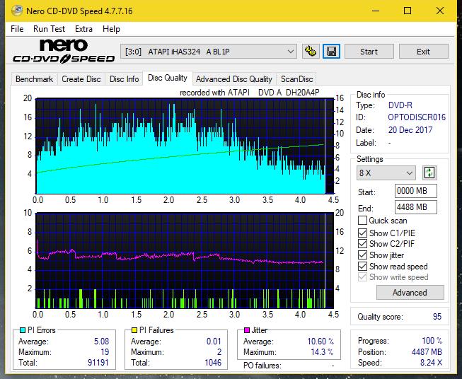 Nazwa:  DQ_2x_iHAS324-A.png,  obejrzany:  8 razy,  rozmiar:  68.5 KB.