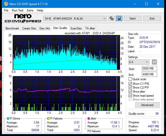Nazwa:  DQ_2x_iHAS524-B.png,  obejrzany:  8 razy,  rozmiar:  49.6 KB.