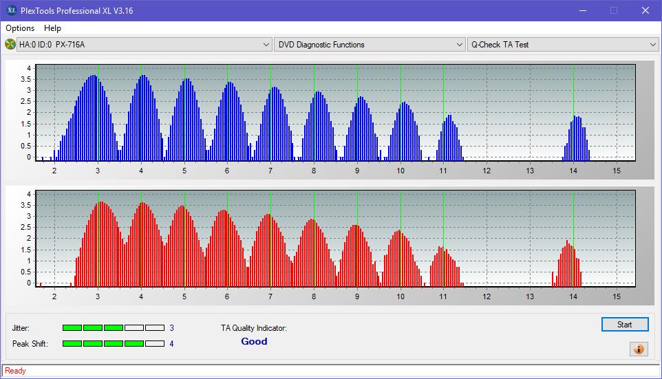 Nazwa:  TA Test (Inner_Zone_Layer 0)_2x_PX-716A.png,  obejrzany:  8 razy,  rozmiar:  48.6 KB.