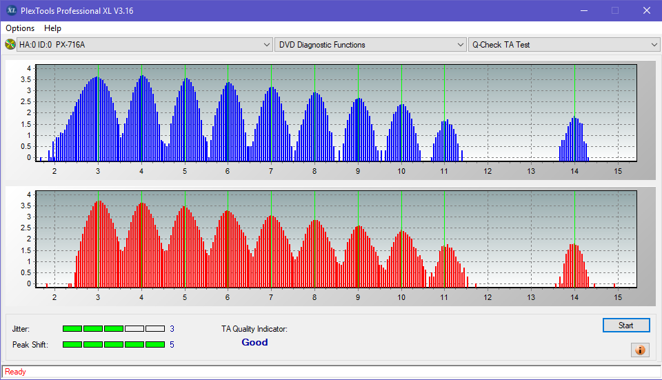 Nazwa:  TA Test (Middle_Zone_Layer 0)_2x_PX-716A.png,  obejrzany:  8 razy,  rozmiar:  48.1 KB.