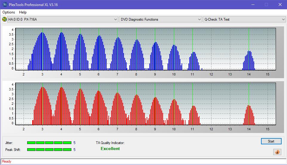 Nazwa:  TA Test (Outer_Zone_Layer 0)_2x_PX-716A.png,  obejrzany:  8 razy,  rozmiar:  48.9 KB.