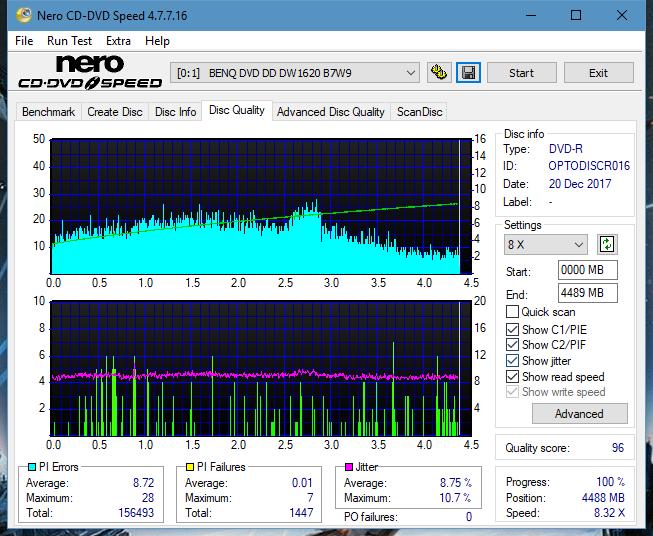 Nazwa:  DQ_4x_DW1620.png,  obejrzany:  11 razy,  rozmiar:  76.8 KB.