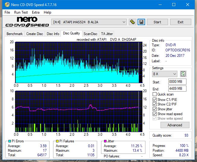 Nazwa:  DQ_4x_iHAS524-B.png,  obejrzany:  11 razy,  rozmiar:  66.4 KB.