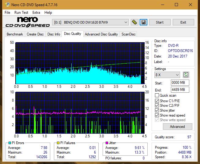 Nazwa:  DQ_6x_DW1620.png,  obejrzany:  11 razy,  rozmiar:  62.3 KB.