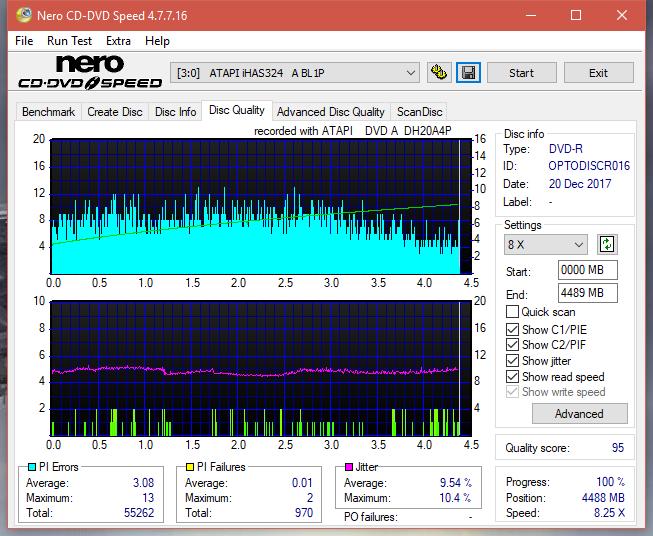 Nazwa:  DQ_6x_iHAS324-A.png,  obejrzany:  11 razy,  rozmiar:  60.4 KB.