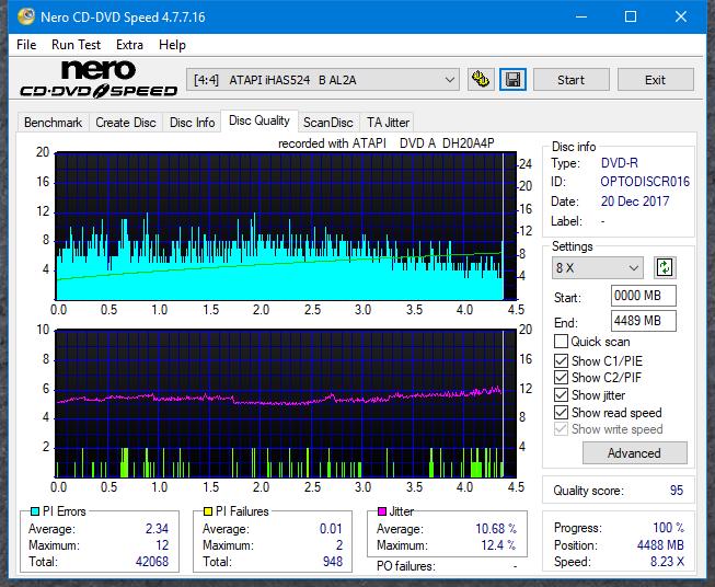 Nazwa:  DQ_6x_iHAS524-B.png,  obejrzany:  11 razy,  rozmiar:  68.2 KB.