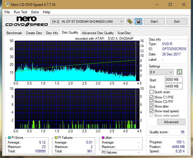 Nazwa:  DQ_6x_GH24NSD0.png,  obejrzany:  11 razy,  rozmiar:  67.5 KB.
