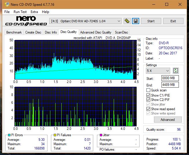 Nazwa:  DQ_4x_AD-7240S.png,  obejrzany:  8 razy,  rozmiar:  68.4 KB.