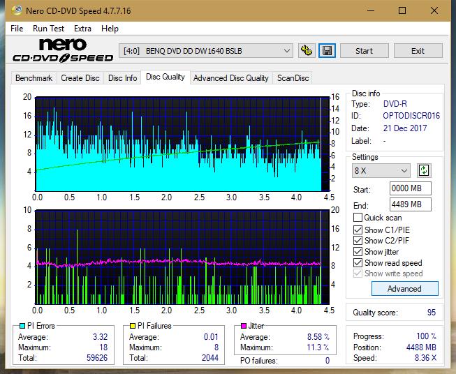 Nazwa:  DQ_12x_DW1640.png,  obejrzany:  8 razy,  rozmiar:  73.7 KB.