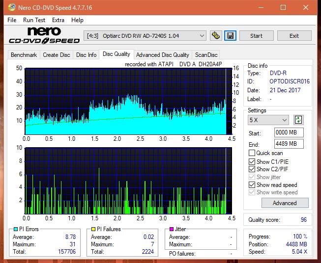 Nazwa:  DQ_12x_AD-7240S.png,  obejrzany:  8 razy,  rozmiar:  75.0 KB.