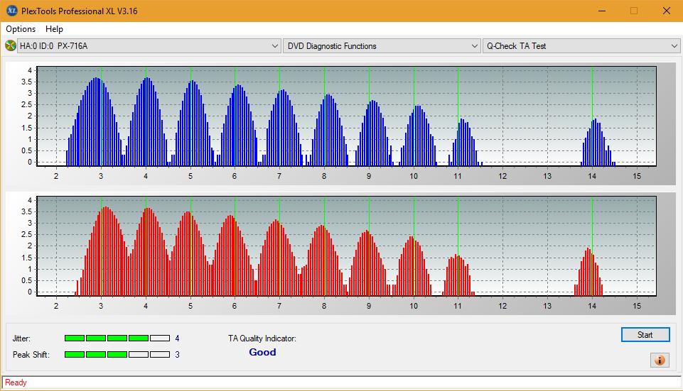 Nazwa:  TA Test (Inner_Zone_Layer 0)_12x_PX-716A.png,  obejrzany:  8 razy,  rozmiar:  48.8 KB.