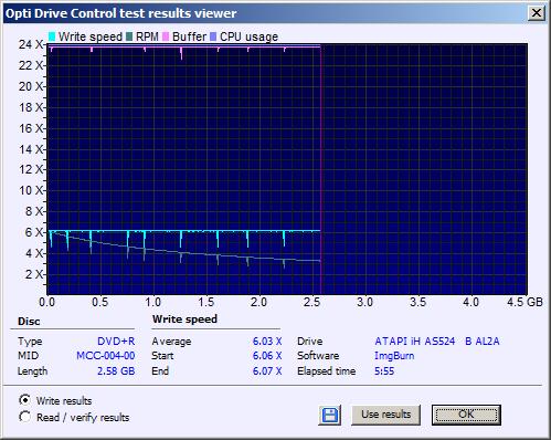 Nazwa:  iHAS524Bx6_Write.png,  obejrzany:  77 razy,  rozmiar:  20.8 KB.