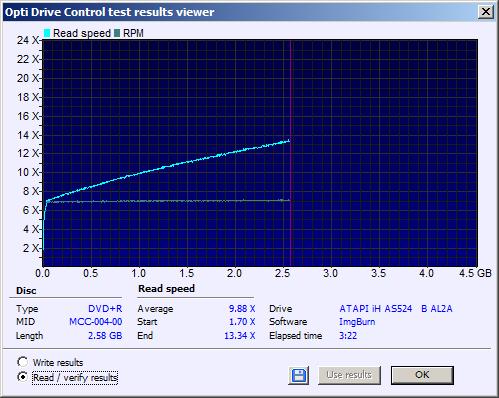Nazwa:  iHAS524Bx6_Read.png,  obejrzany:  79 razy,  rozmiar:  20.0 KB.