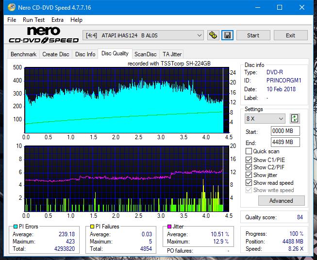 Samsung SH-224BB \SH-224DB\SH-224FB\Samsung SH-224GB-dq_16x_ihas124-b.png