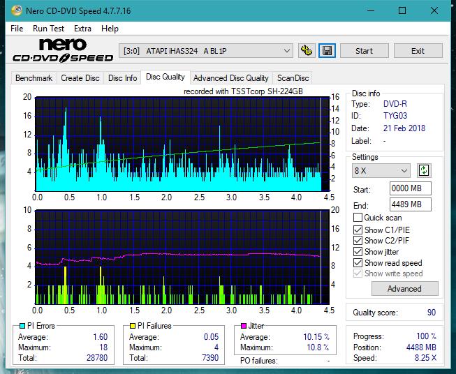 Samsung SH-224BB \SH-224DB\SH-224FB\Samsung SH-224GB-dq_8x_ihas324-.png